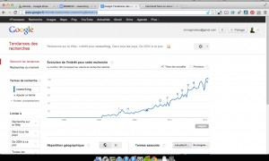 google_trend